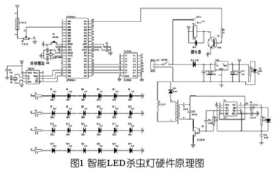 蓄电池频振灯中单片机的应用-技术文章-浙江托普仪器