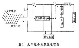 图1  太阳能杀虫装置原理图