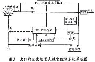 图3 太阳能杀虫装置充放电控制系统原理图